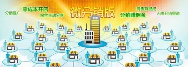 <strong>微信商城系统建设的优势有哪些</strong>