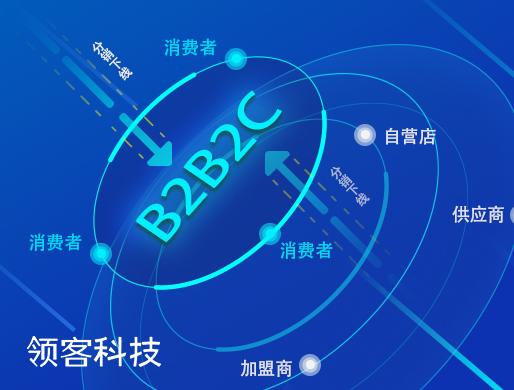 B2B商城系统开发关键要素